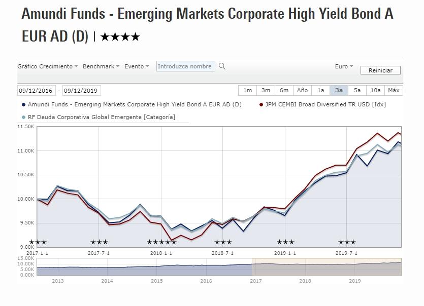 amundi-emerging-markets