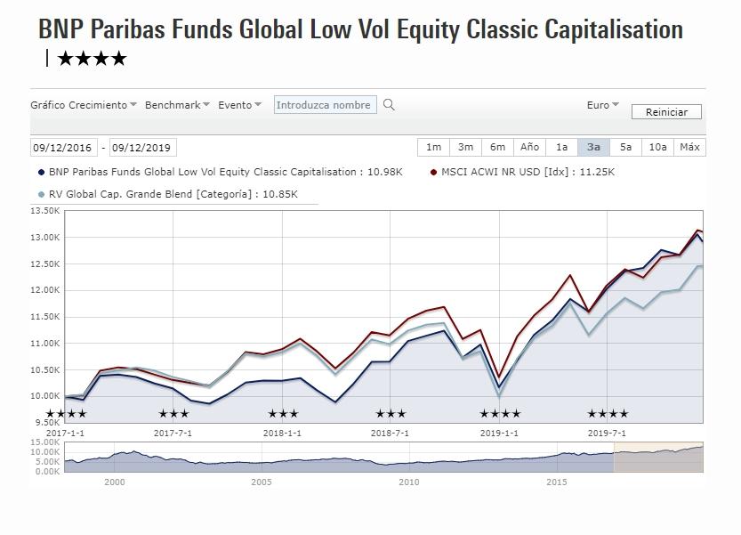 bnp-paribas-global-low