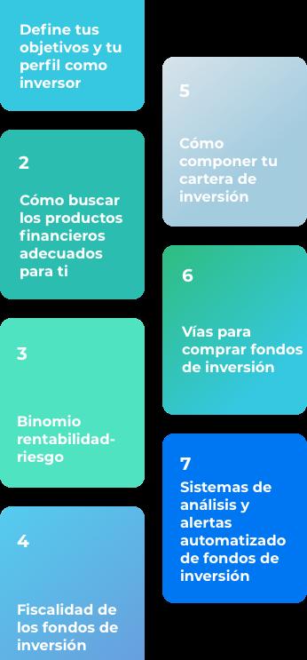 opt-1-blog-fondos